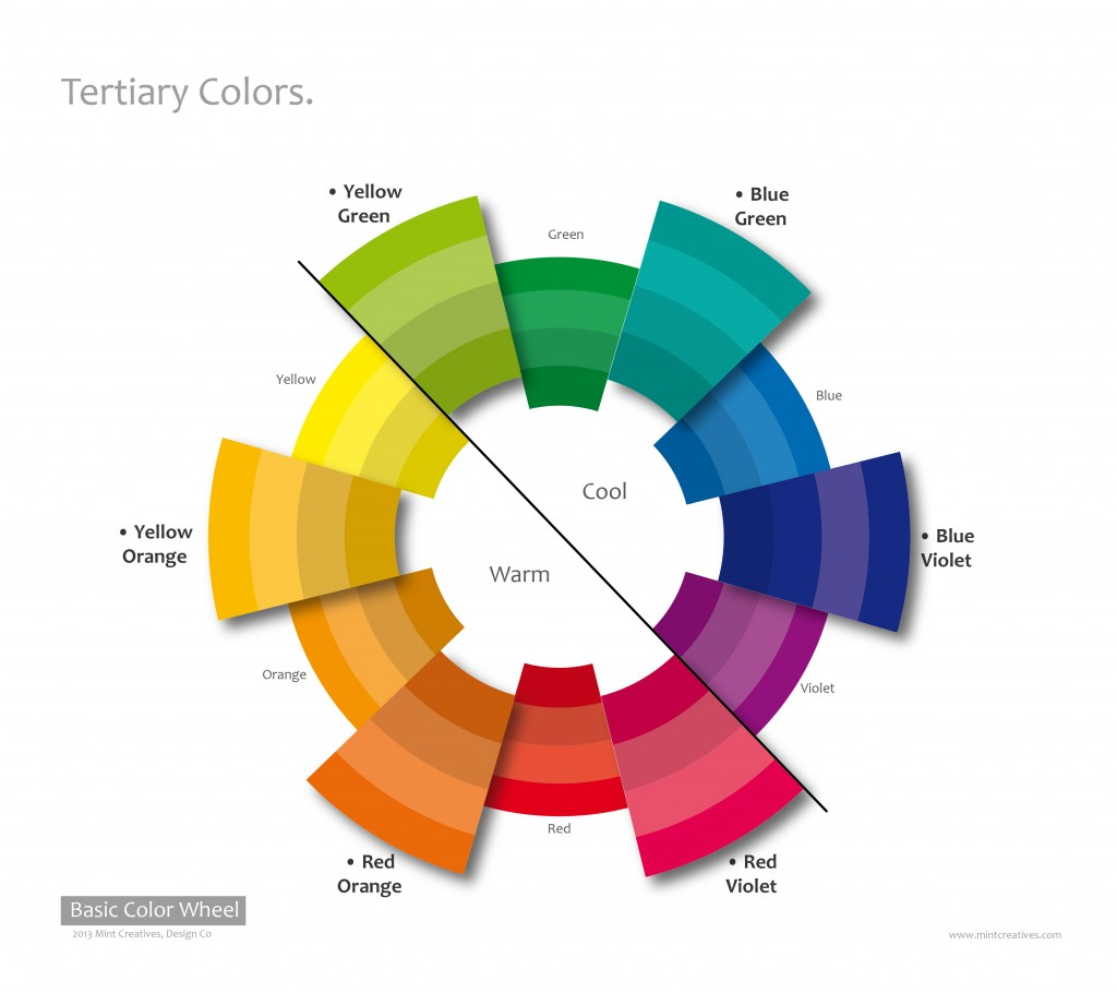 Color wheel complementary colors - Colorwheel 05