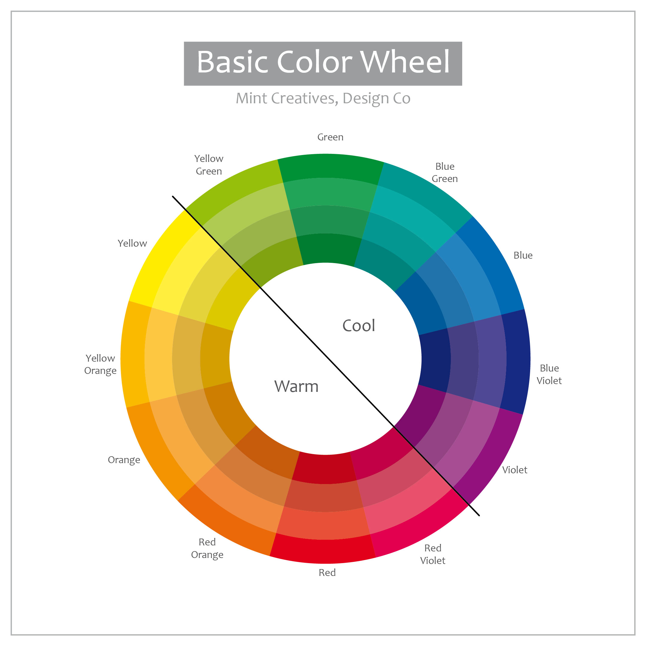The color wheel mint creatives design co How does the colour wheel work